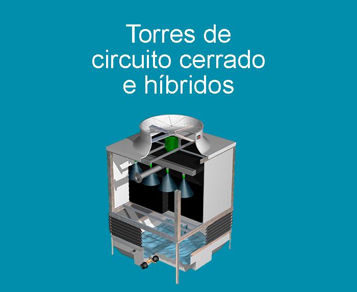 Torres de refrigeración de circuito cerrado e híbridos / Torre de refrigeración de circuito cerrado e híbrido