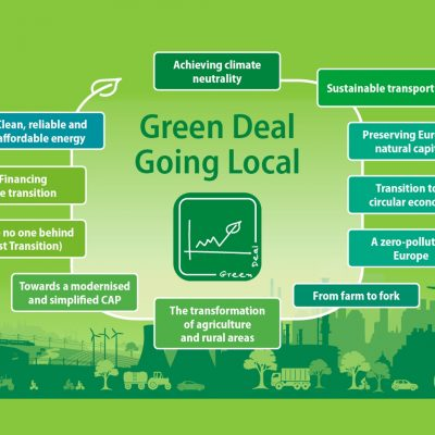 Green Deal and Cooling
